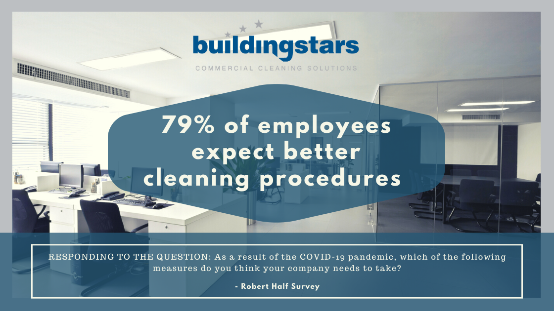 employees-expect-cleaning
