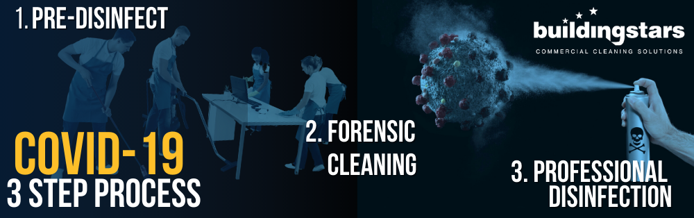 Three essential steps to a COVID-19 Deep Clean process: pre-disinfecting, forensic cleaning, and professional disinfection. Commercial janitorial services keep buildings safe, clean, and healthy! What happens when your company schedules a deep clean? Let's Find Out! They include pre-disinfection, forensic cleaning, and professional disinfection! Commercial Janitorial Services are the most efficient COVID-19 protection for your office.